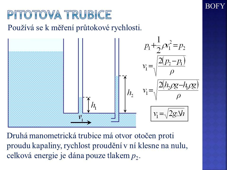 Pitotova trubice Používá se k měření průtokové rychlosti.
