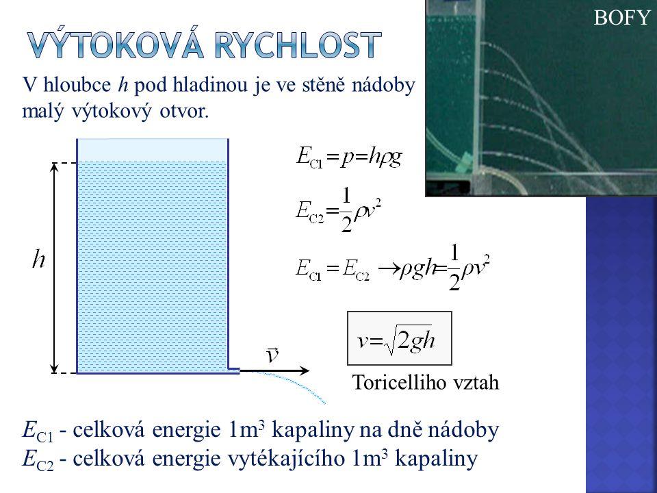 Výtoková rychlost EC1 - celková energie 1m3 kapaliny na dně nádoby