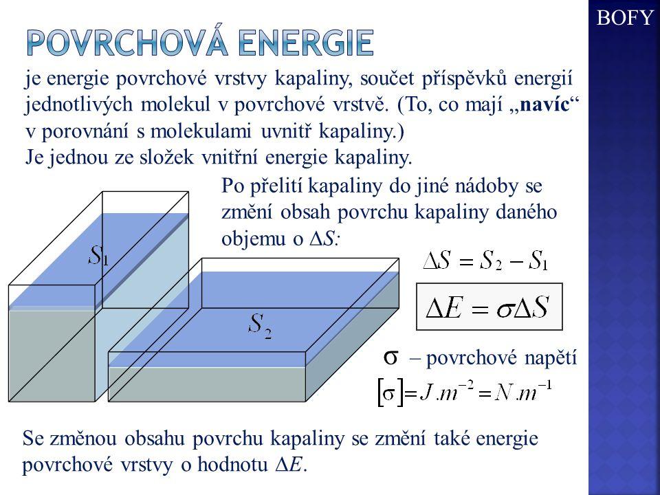Povrchová energie σ – povrchové napětí BOFY