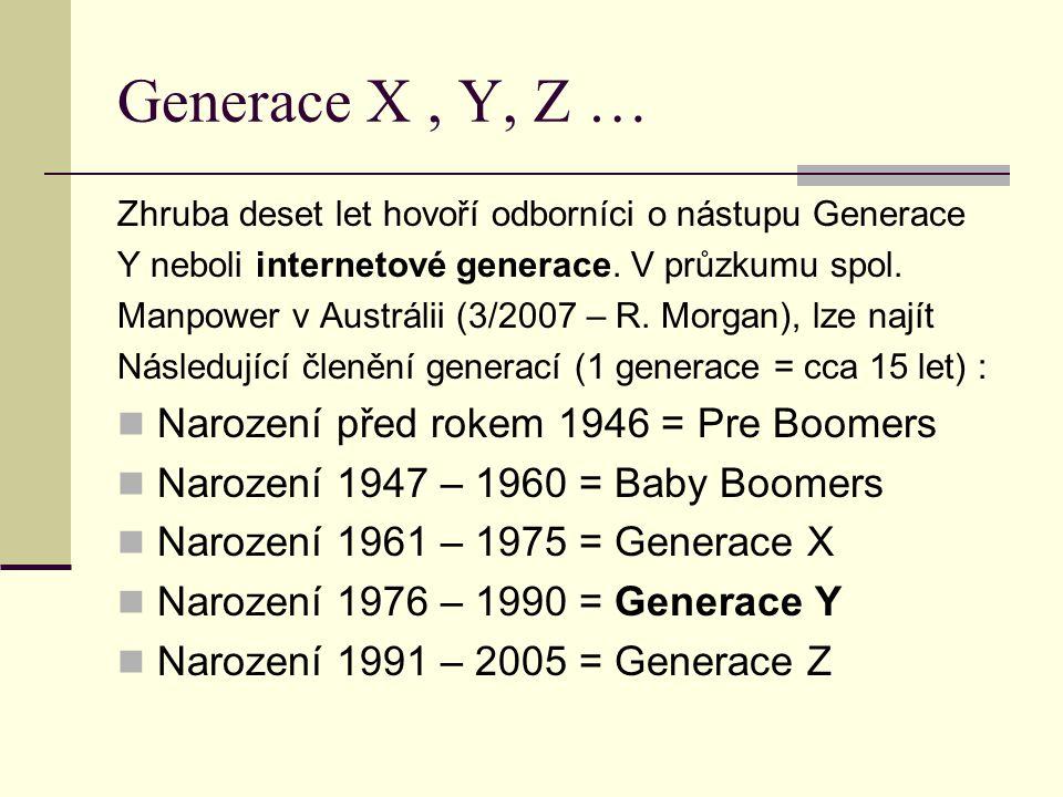 Generace X , Y, Z … Narození před rokem 1946 = Pre Boomers