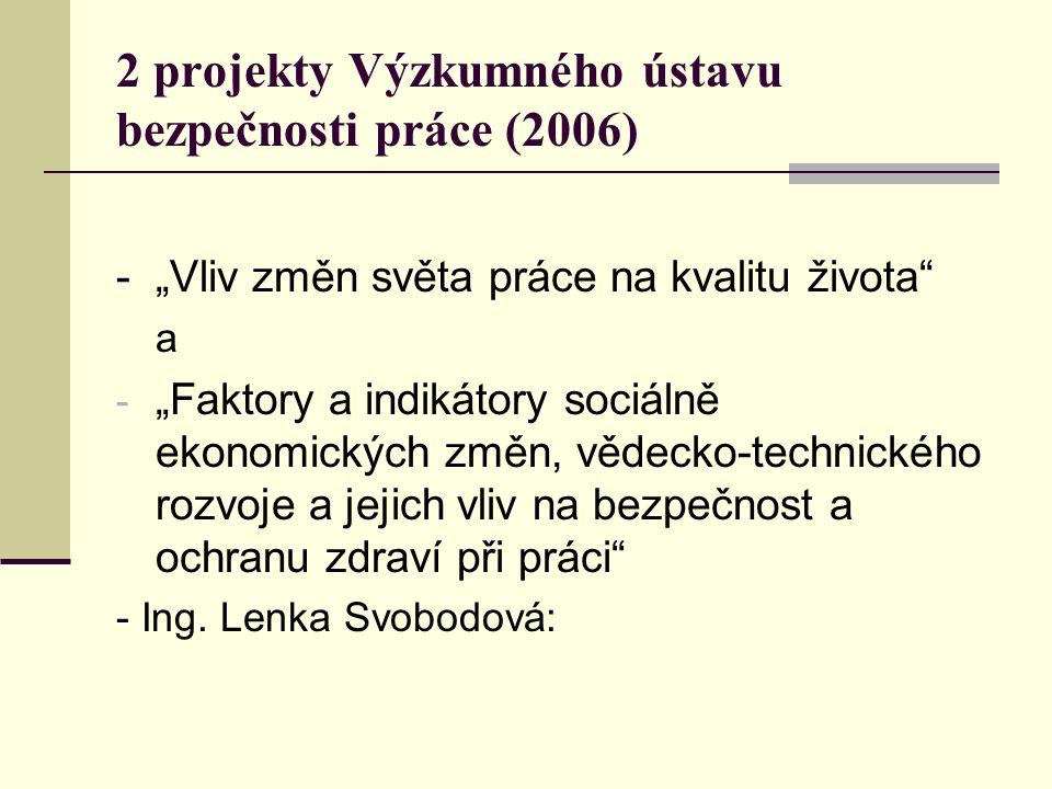 2 projekty Výzkumného ústavu bezpečnosti práce (2006)