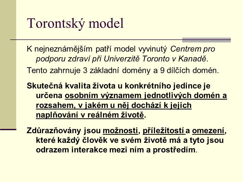Torontský model K nejneznámějším patří model vyvinutý Centrem pro podporu zdraví při Univerzitě Toronto v Kanadě.