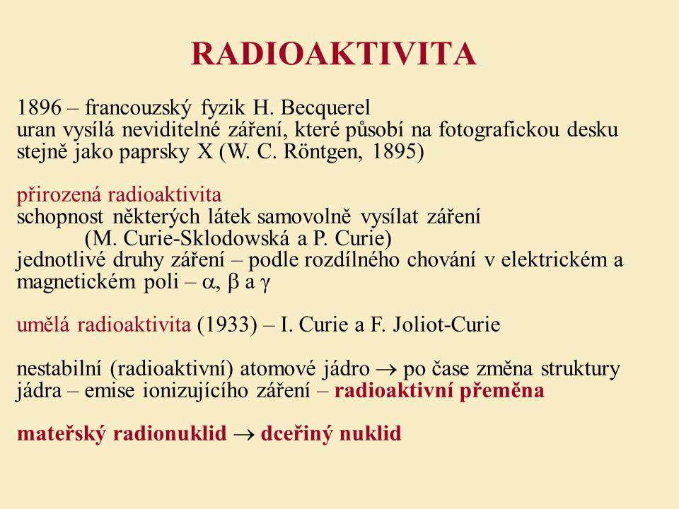 RADIOAKTIVITA 1896 – francouzský fyzik H. Becquerel