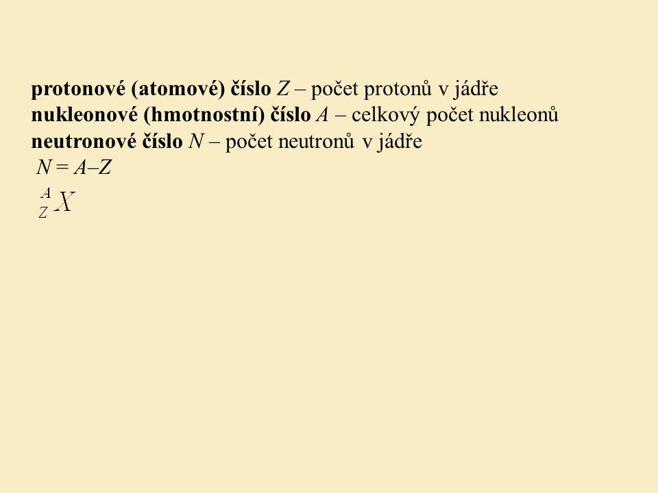 protonové (atomové) číslo Z – počet protonů v jádře