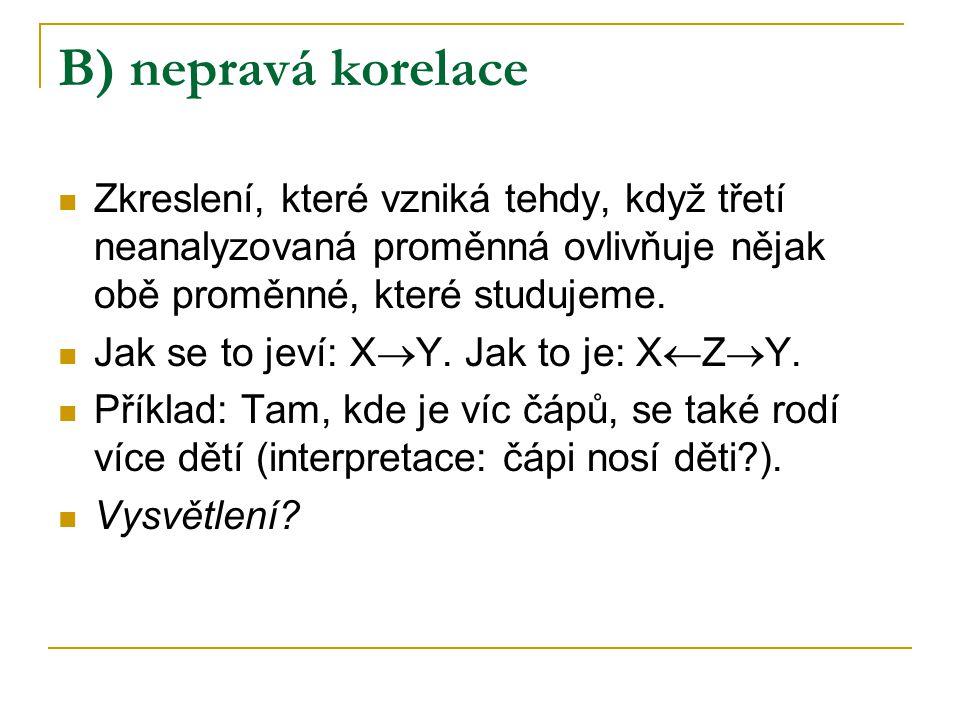 B) nepravá korelace Zkreslení, které vzniká tehdy, když třetí neanalyzovaná proměnná ovlivňuje nějak obě proměnné, které studujeme.