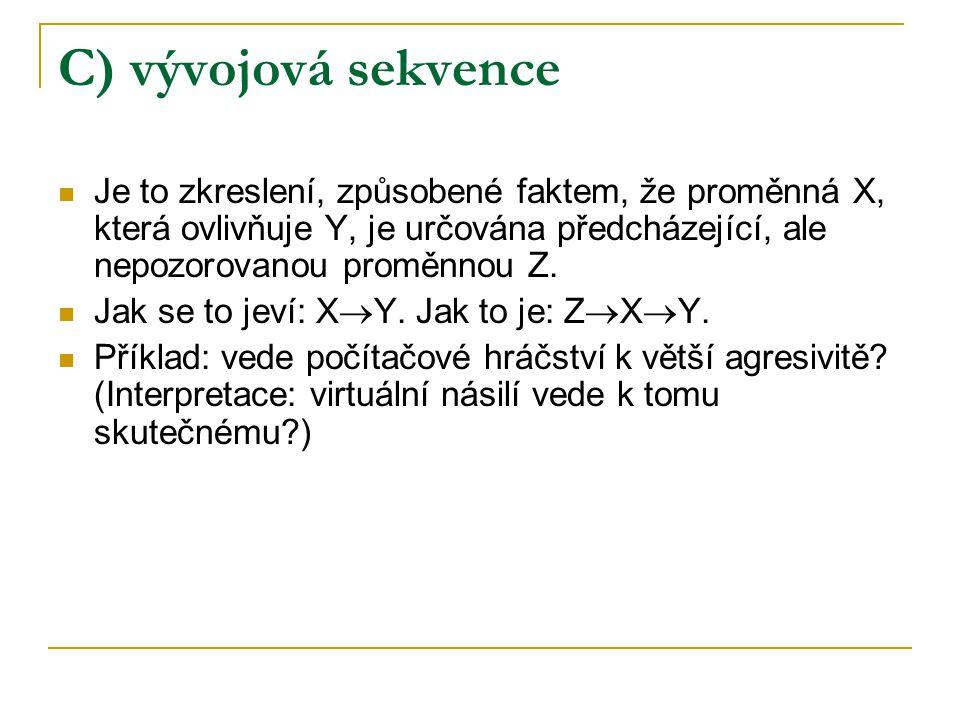 C) vývojová sekvence Je to zkreslení, způsobené faktem, že proměnná X, která ovlivňuje Y, je určována předcházející, ale nepozorovanou proměnnou Z.