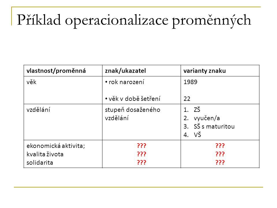 Příklad operacionalizace proměnných