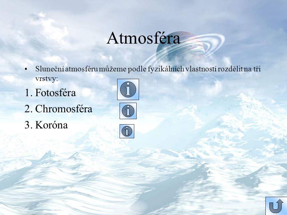Atmosféra Fotosféra Chromosféra Koróna