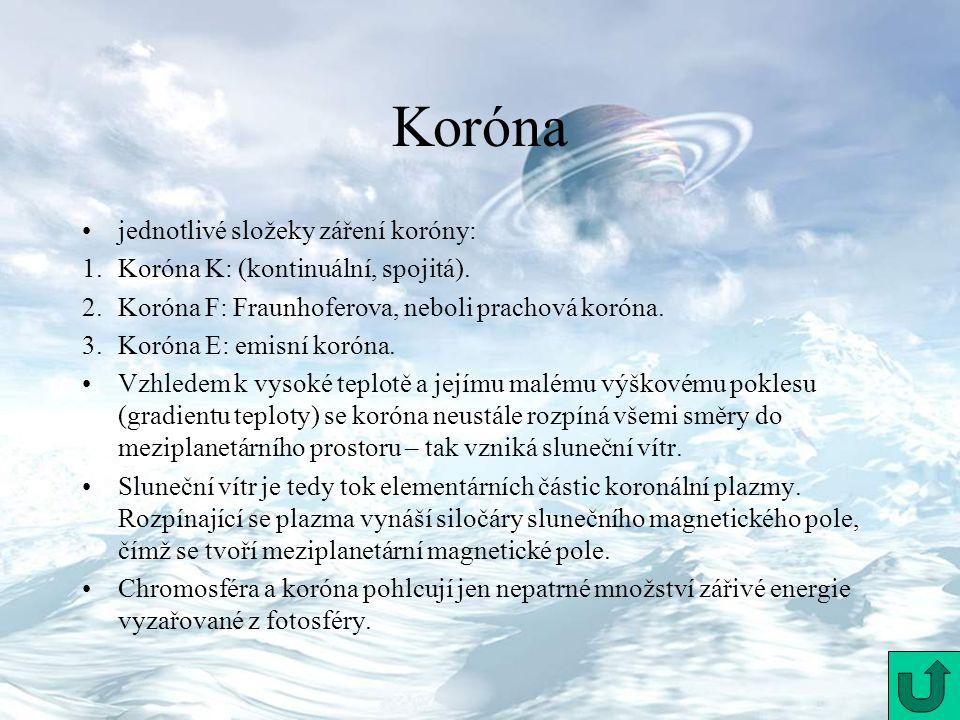 Koróna jednotlivé složeky záření koróny: