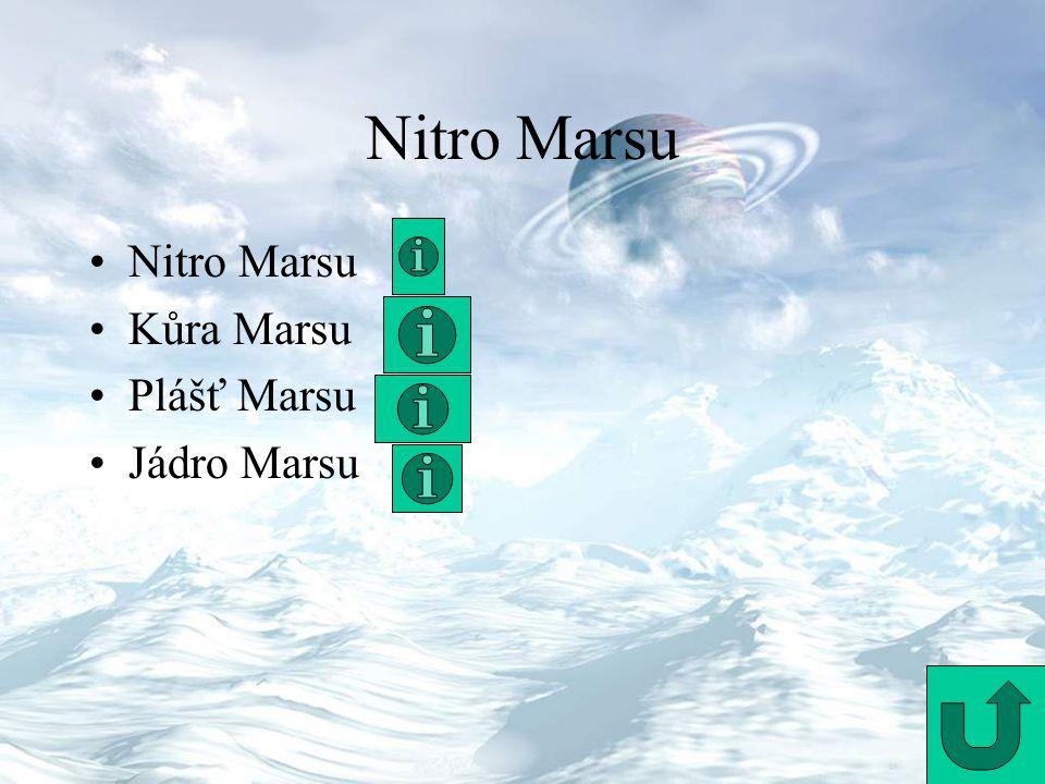 Nitro Marsu Nitro Marsu Kůra Marsu Plášť Marsu Jádro Marsu