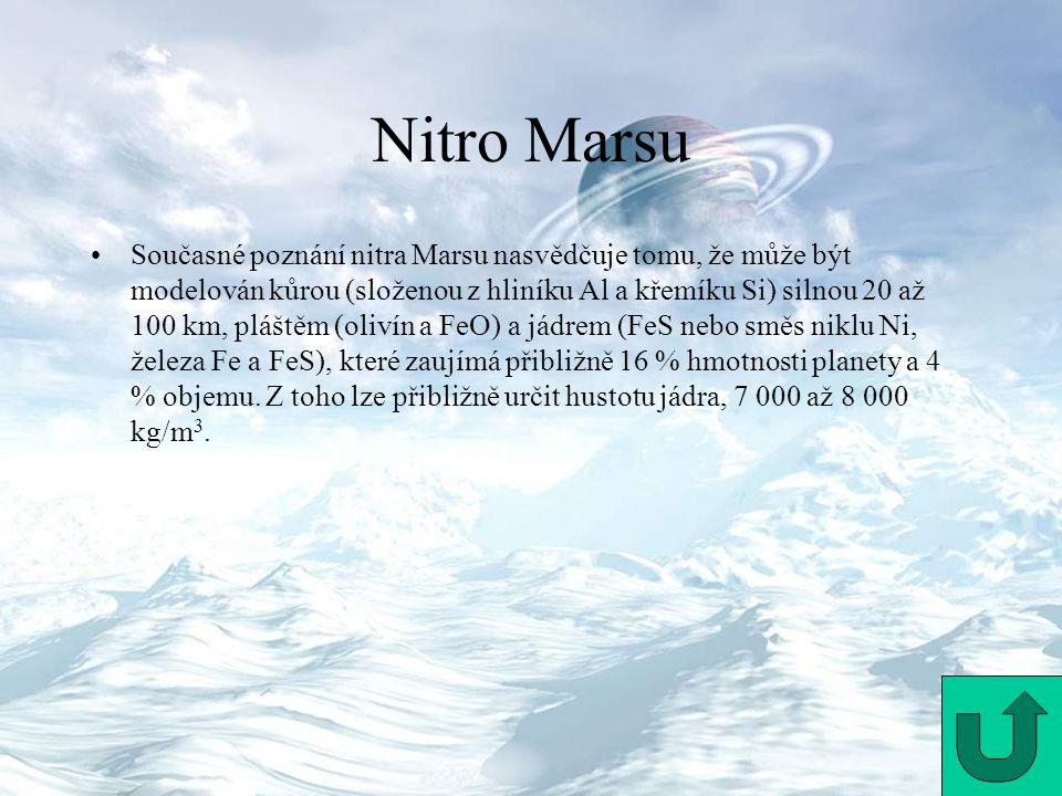 Nitro Marsu