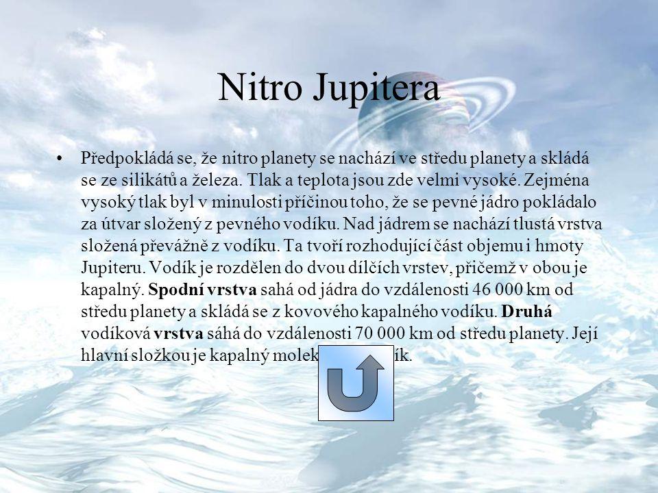 Nitro Jupitera