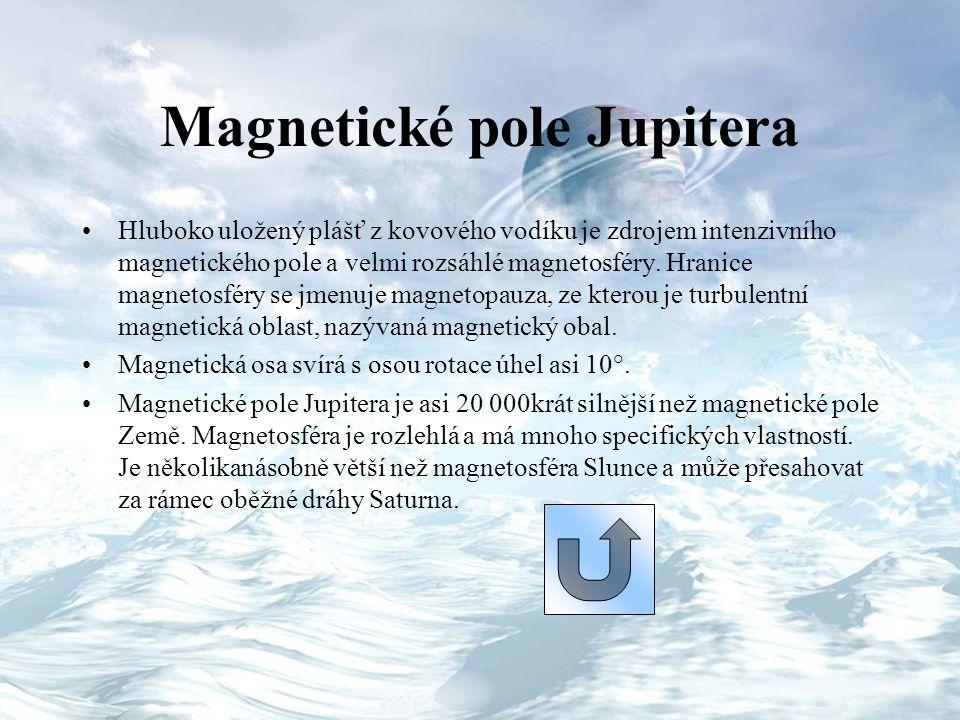 Magnetické pole Jupitera