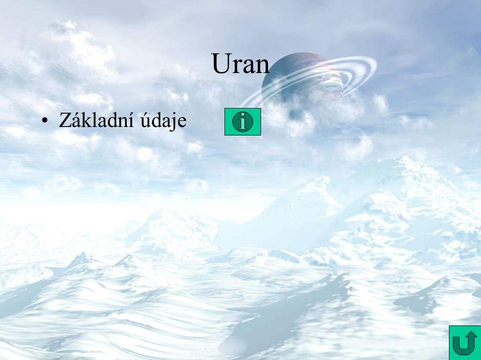 Uran Základní údaje
