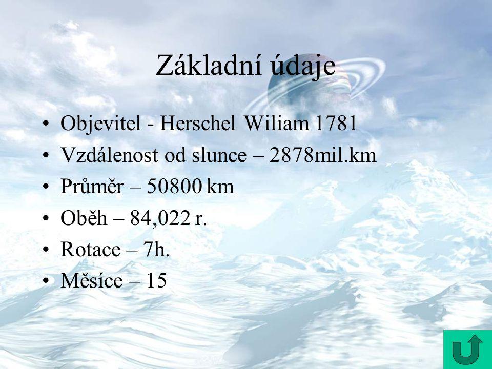 Základní údaje Objevitel - Herschel Wiliam 1781