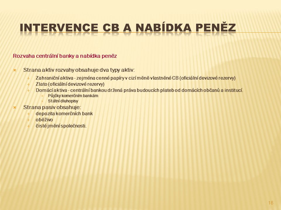 Intervence CB a nabídka peněz