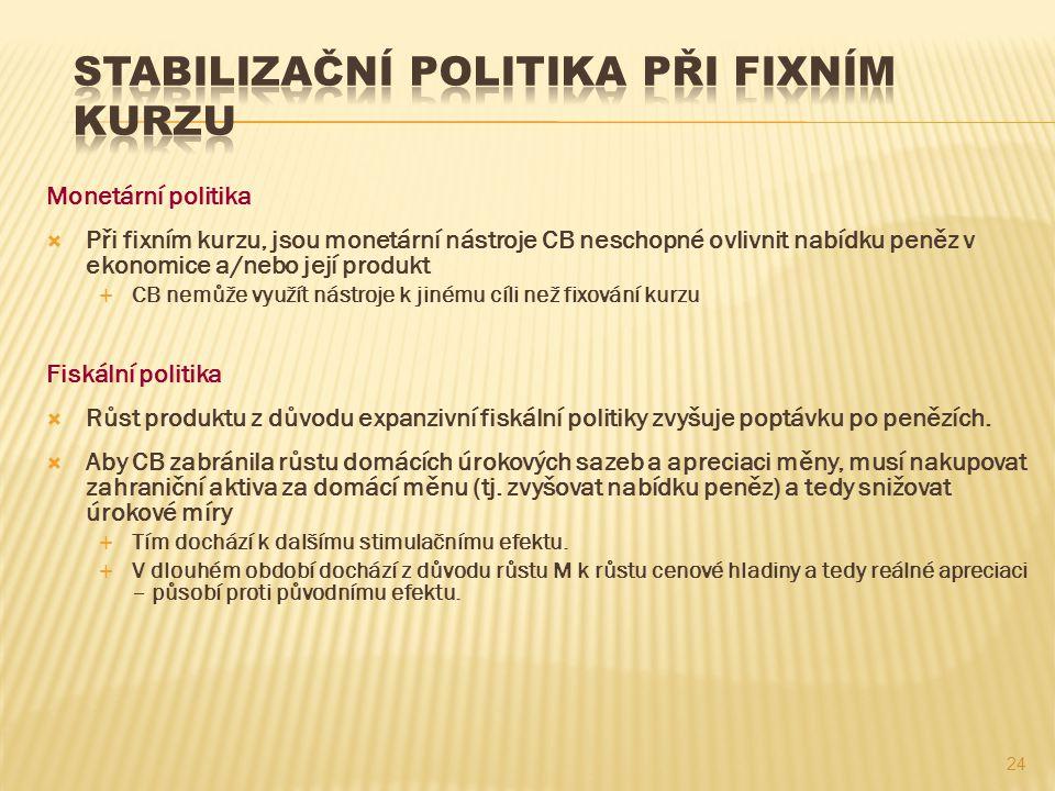 Stabilizační politika při fixním kurzu