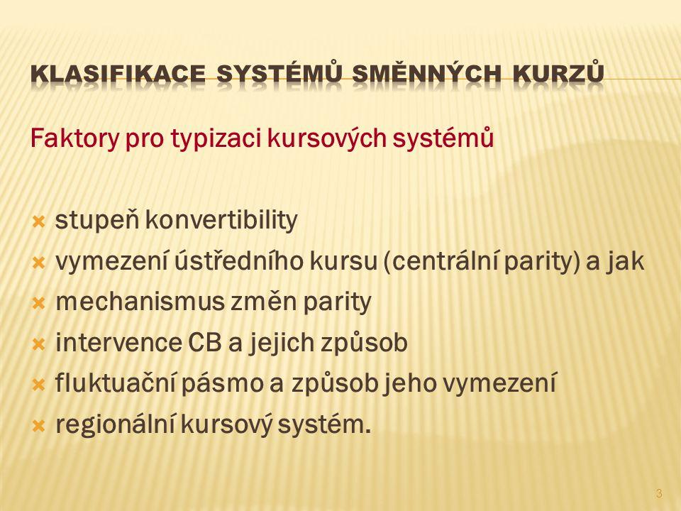 Klasifikace systémů směnných kurzů