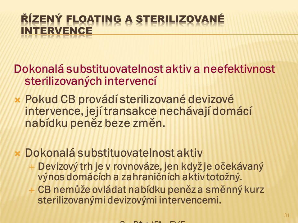 Řízený floating a sterilizované intervence