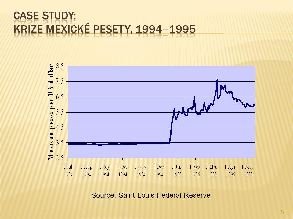 CASE STUDY: Krize mexické pesety, 1994–1995
