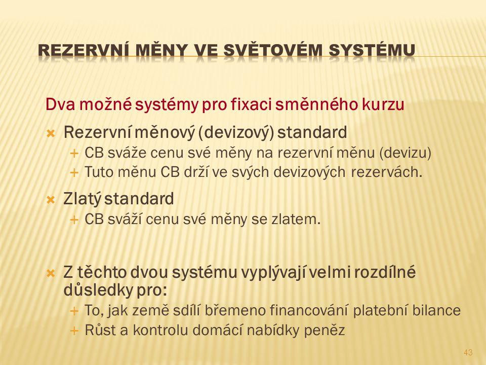 Rezervní měny Ve světovém systému