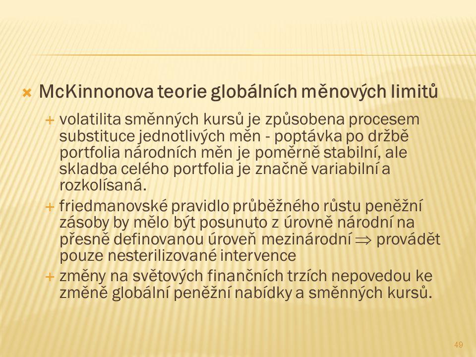 McKinnonova teorie globálních měnových limitů