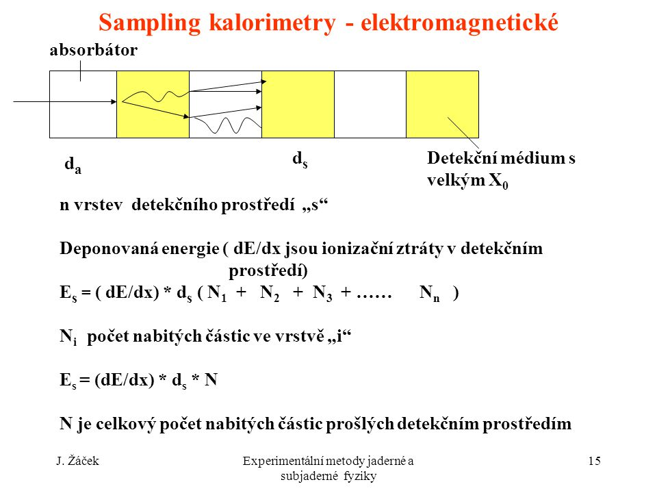 Sampling kalorimetry - elektromagnetické