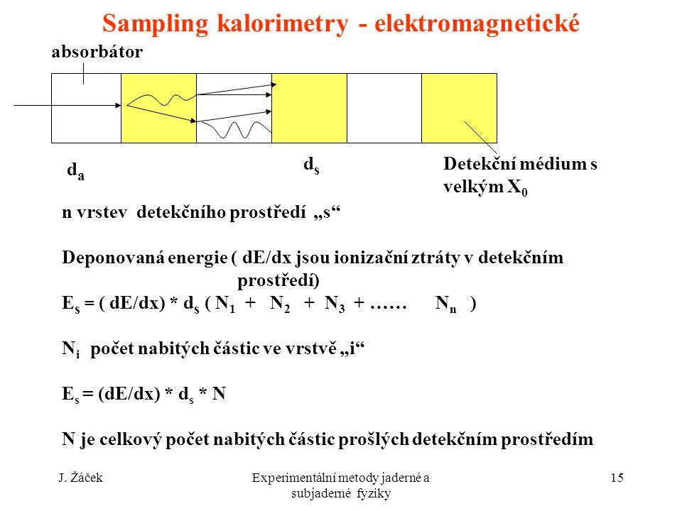 Sampling kalorimetry - elektromagnetické
