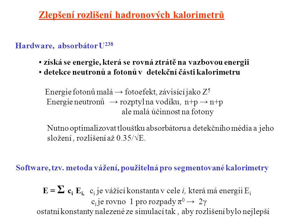 Zlepšení rozlišení hadronových kalorimetrů
