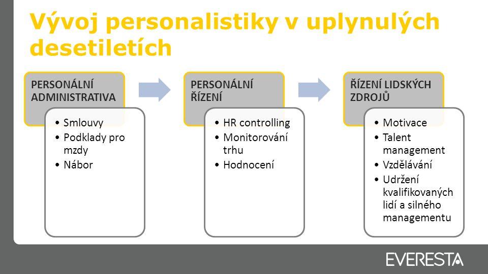 Vývoj personalistiky v uplynulých desetiletích