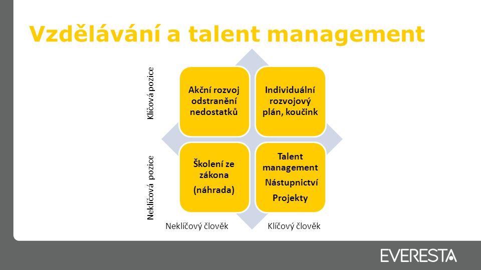 Vzdělávání a talent management