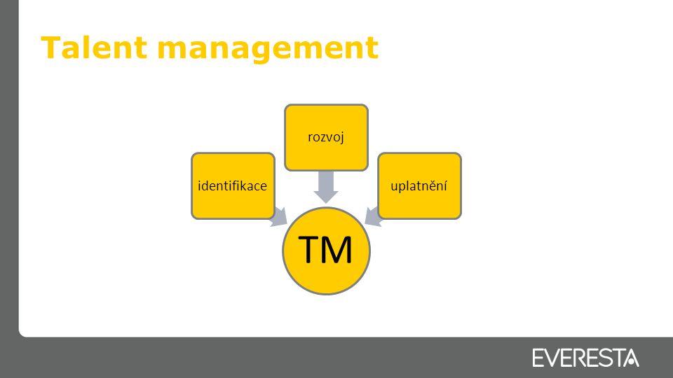 Talent management TM identifikace rozvoj uplatnění