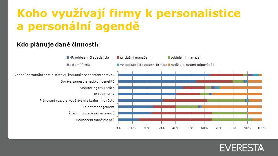 Koho využívají firmy k personalistice a personální agendě