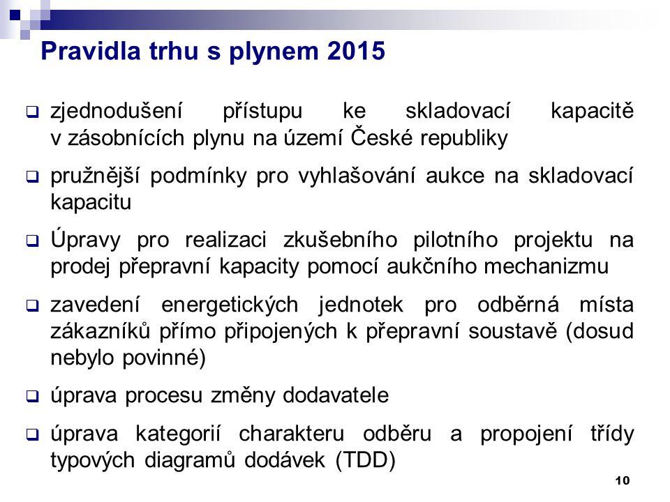 Pravidla trhu s plynem 2015 zjednodušení přístupu ke skladovací kapacitě v zásobnících plynu na území České republiky.