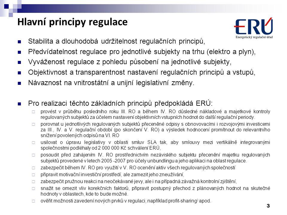 Hlavní principy regulace