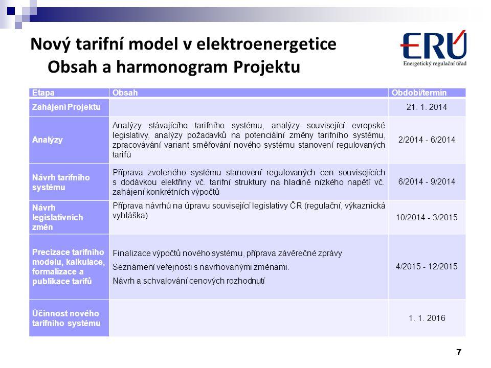 Nový tarifní model v elektroenergetice Obsah a harmonogram Projektu