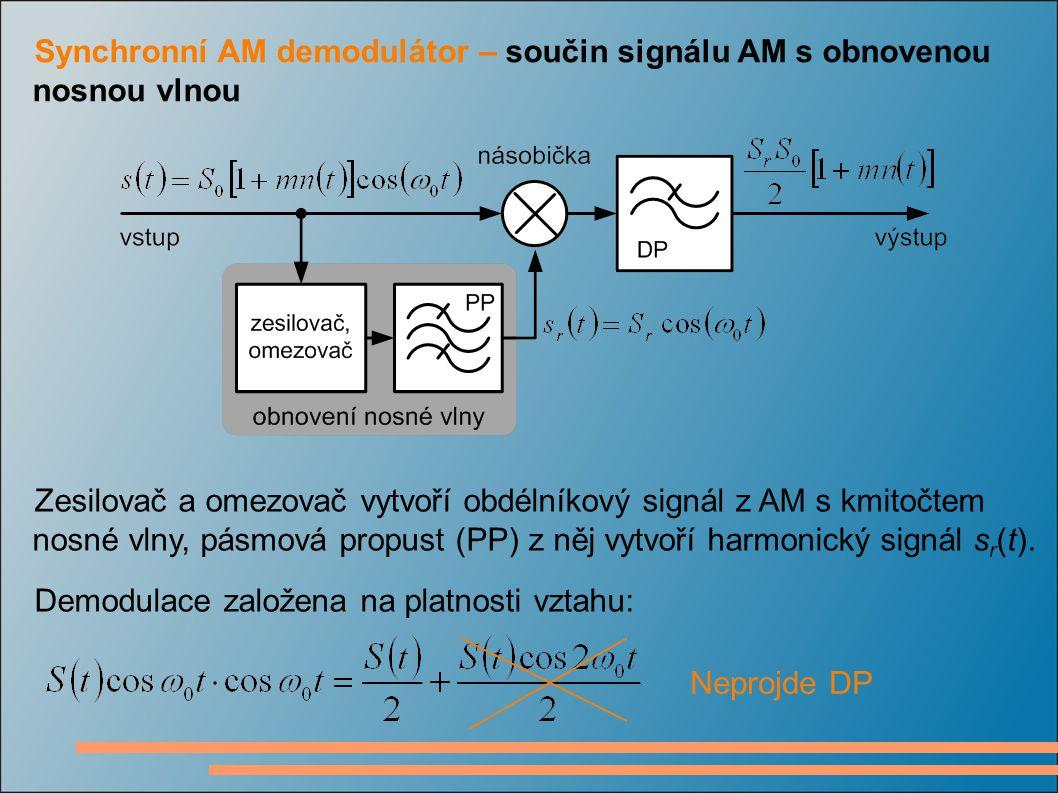 Synchronní AM demodulátor – součin signálu AM s obnovenou nosnou vlnou