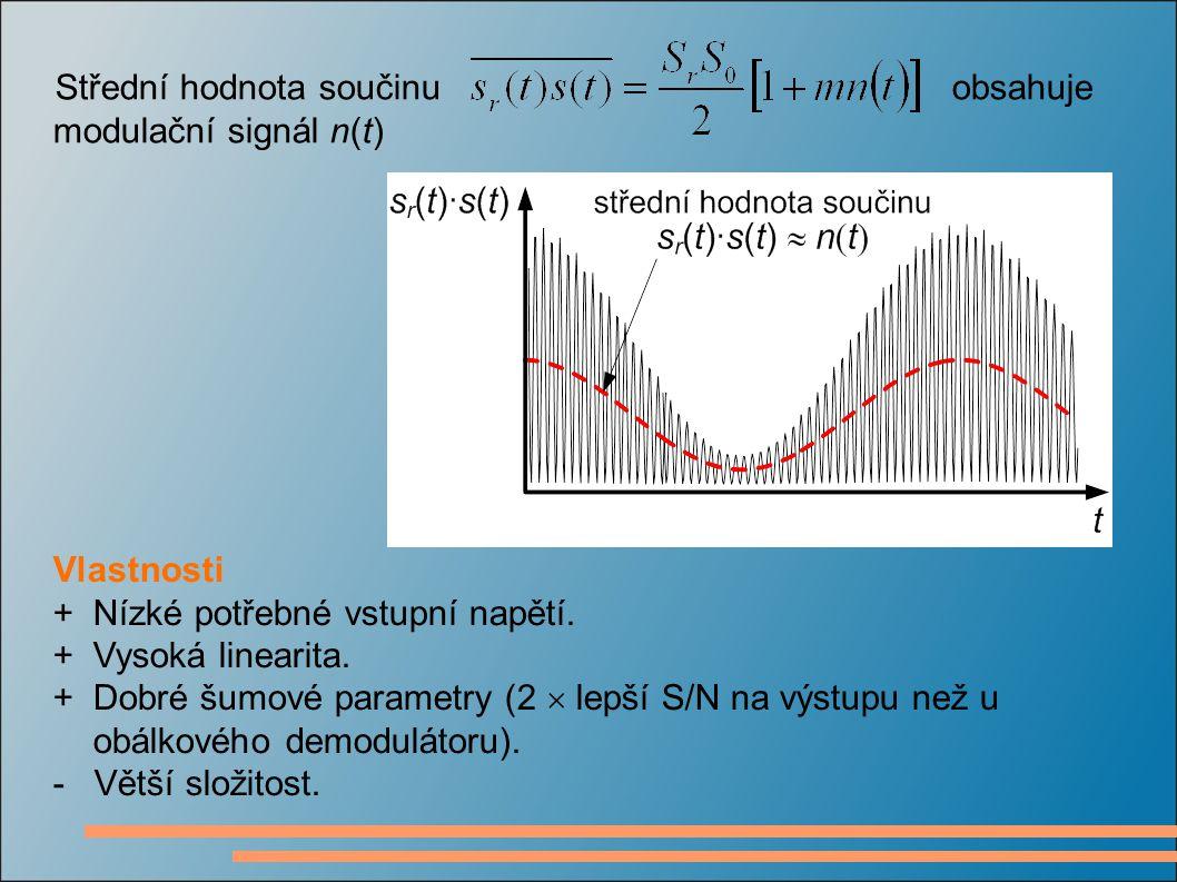 Střední hodnota součinu obsahuje modulační signál n(t)