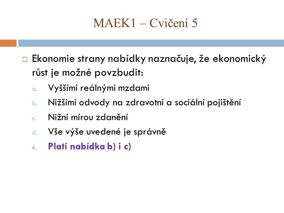 MAEK1 – Cvičení 5 Ekonomie strany nabídky naznačuje, že ekonomický růst je možné povzbudit: Vyššími reálnými mzdami.