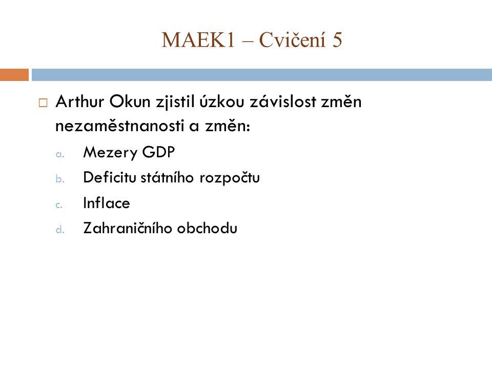 MAEK1 – Cvičení 5 Arthur Okun zjistil úzkou závislost změn nezaměstnanosti a změn: Mezery GDP. Deficitu státního rozpočtu.