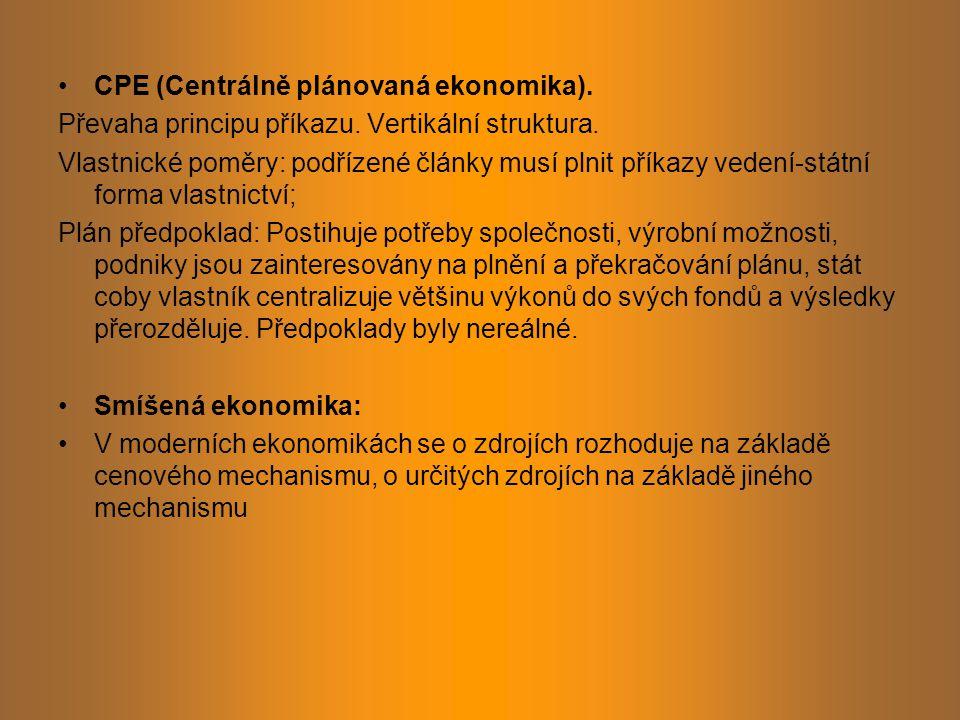 CPE (Centrálně plánovaná ekonomika).