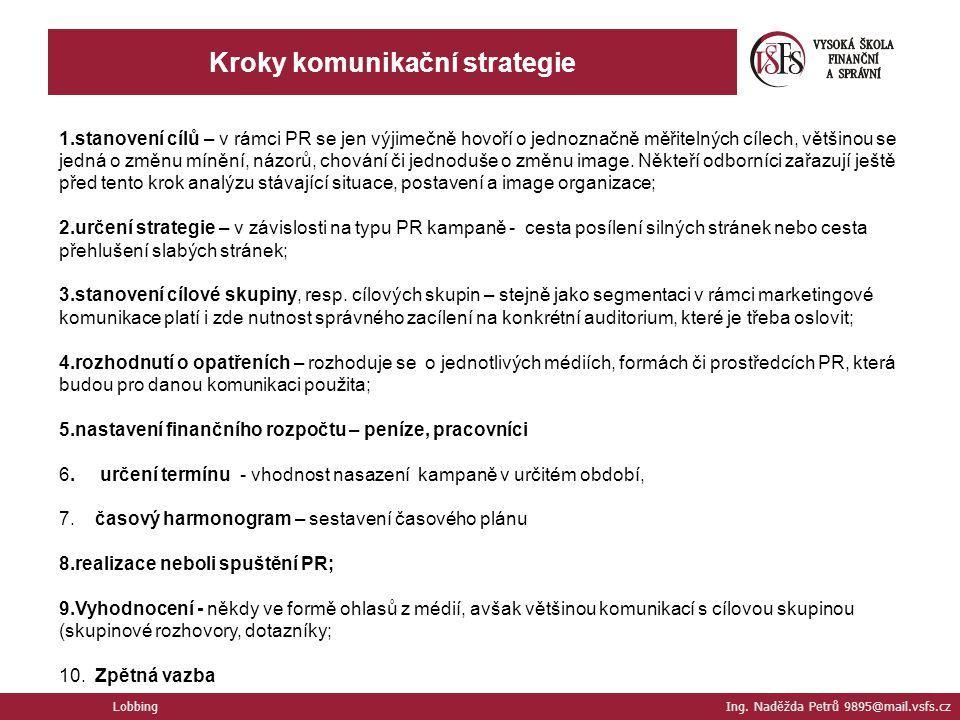 Kroky komunikační strategie