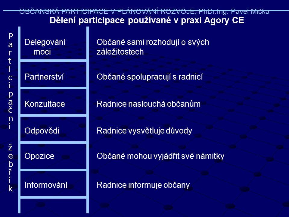 OBČANSKÁ PARTICIPACE V PLÁNOVÁNÍ ROZVOJE, PhDr.Ing. Pavel Mička
