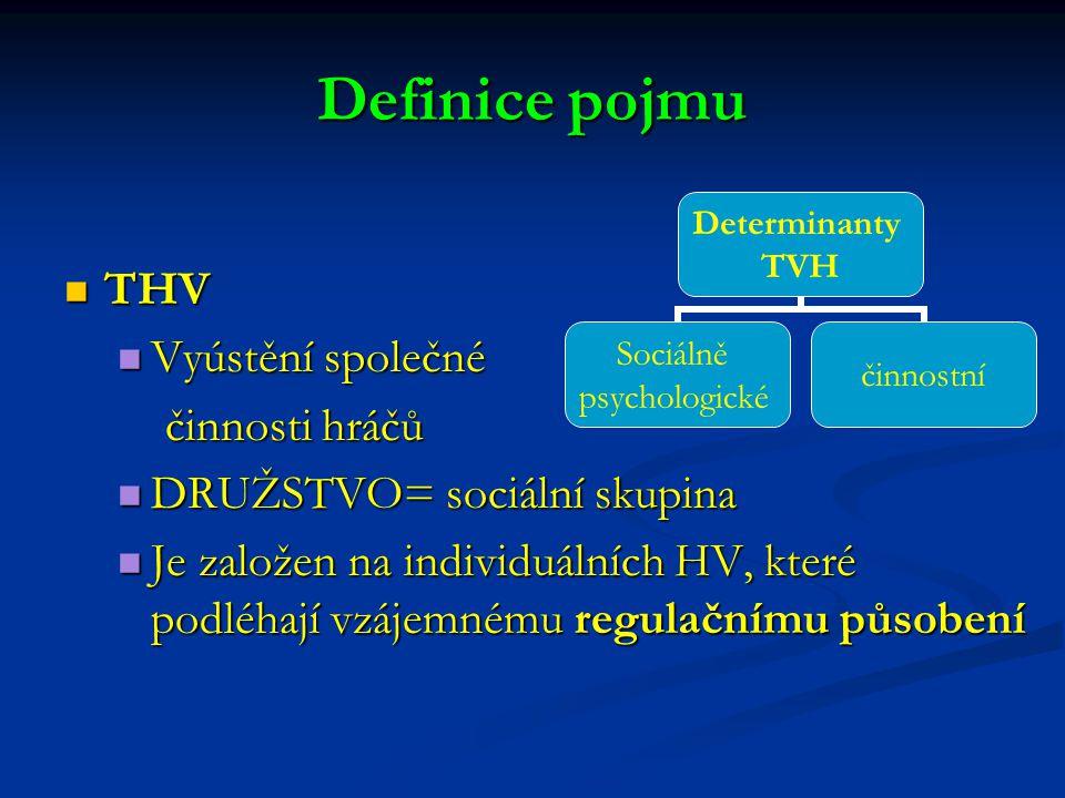 Definice pojmu THV Vyústění společné činnosti hráčů