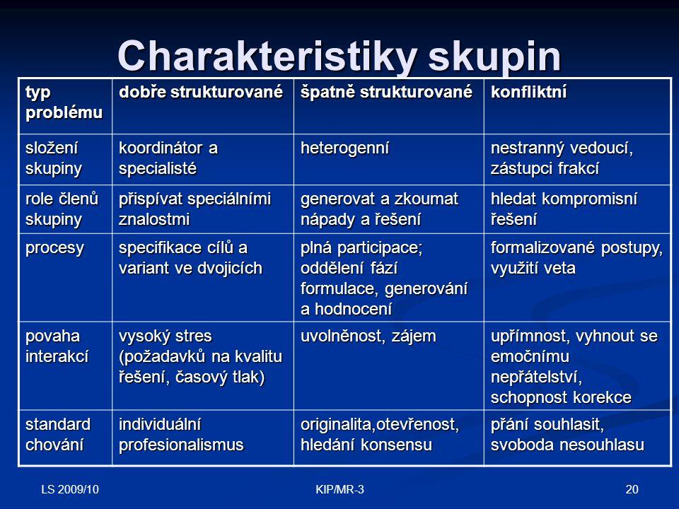 Charakteristiky skupin