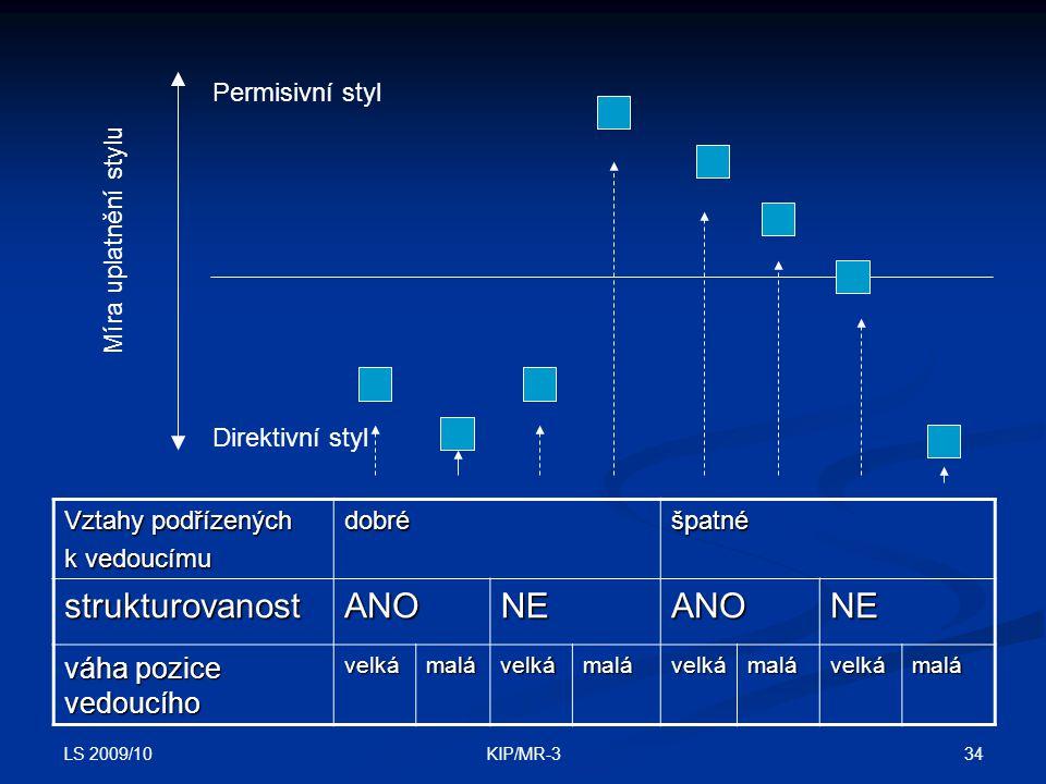 strukturovanost ANO NE váha pozice vedoucího Permisivní styl