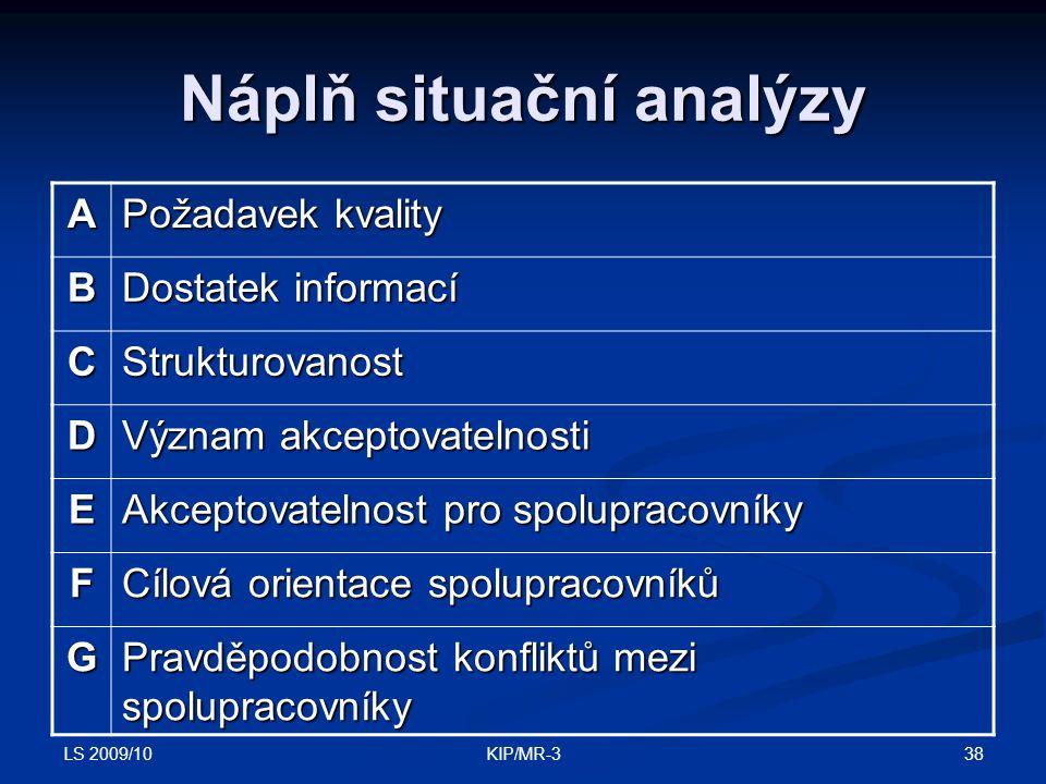 Náplň situační analýzy