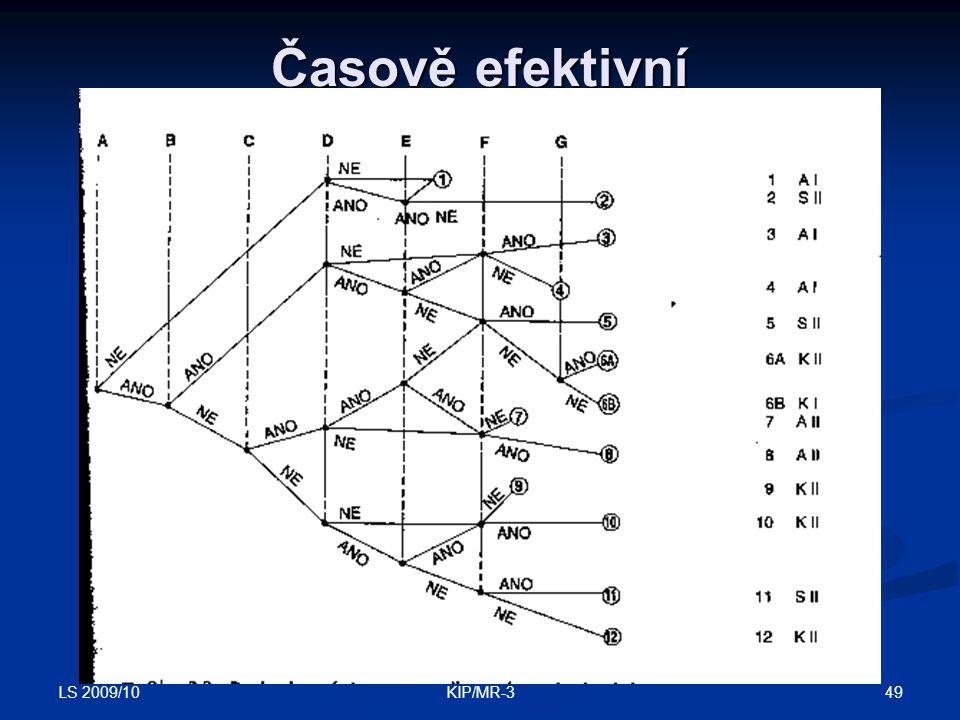 Časově efektivní LS 2009/10 KIP/MR-3
