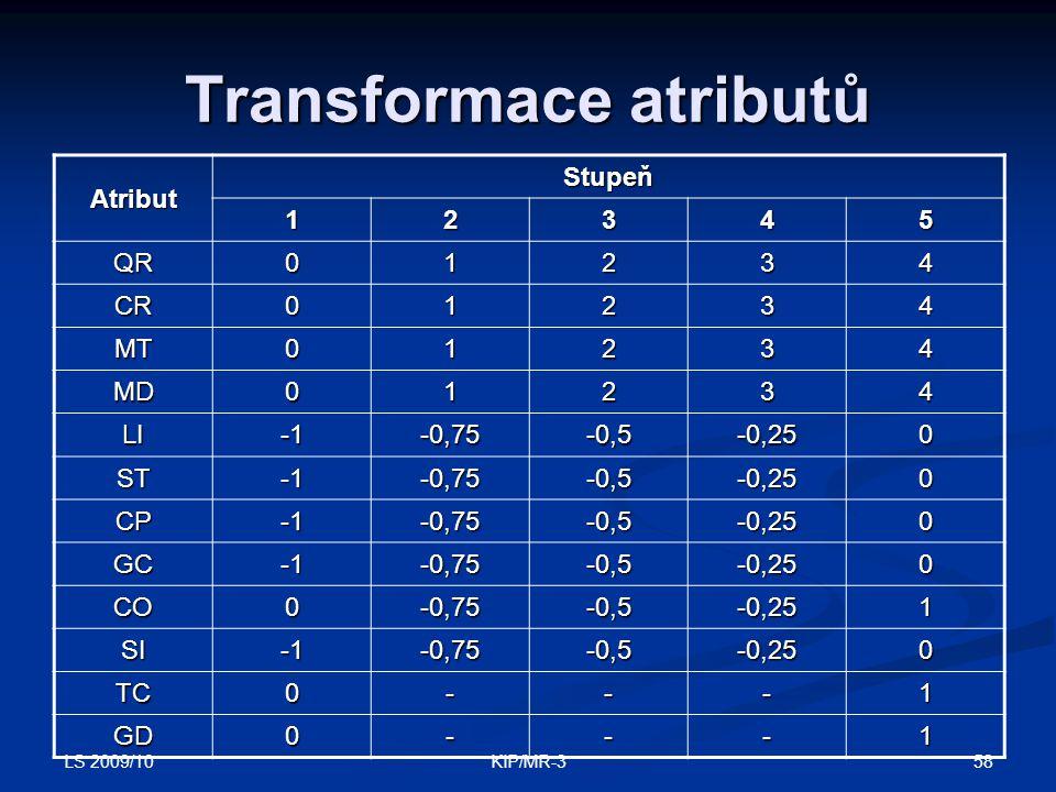 Transformace atributů