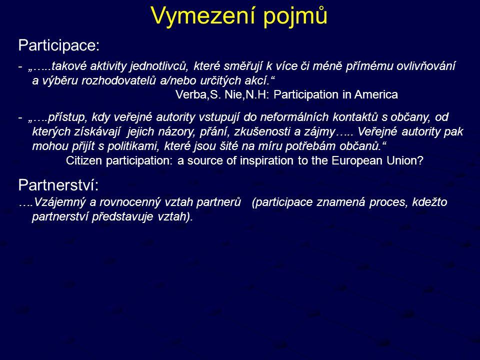 Vymezení pojmů Participace: Partnerství: